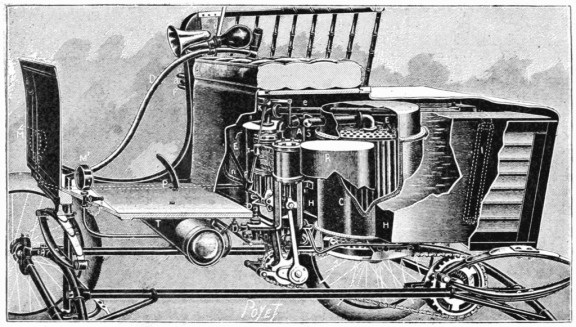 locomobile model sectional view circa 1900